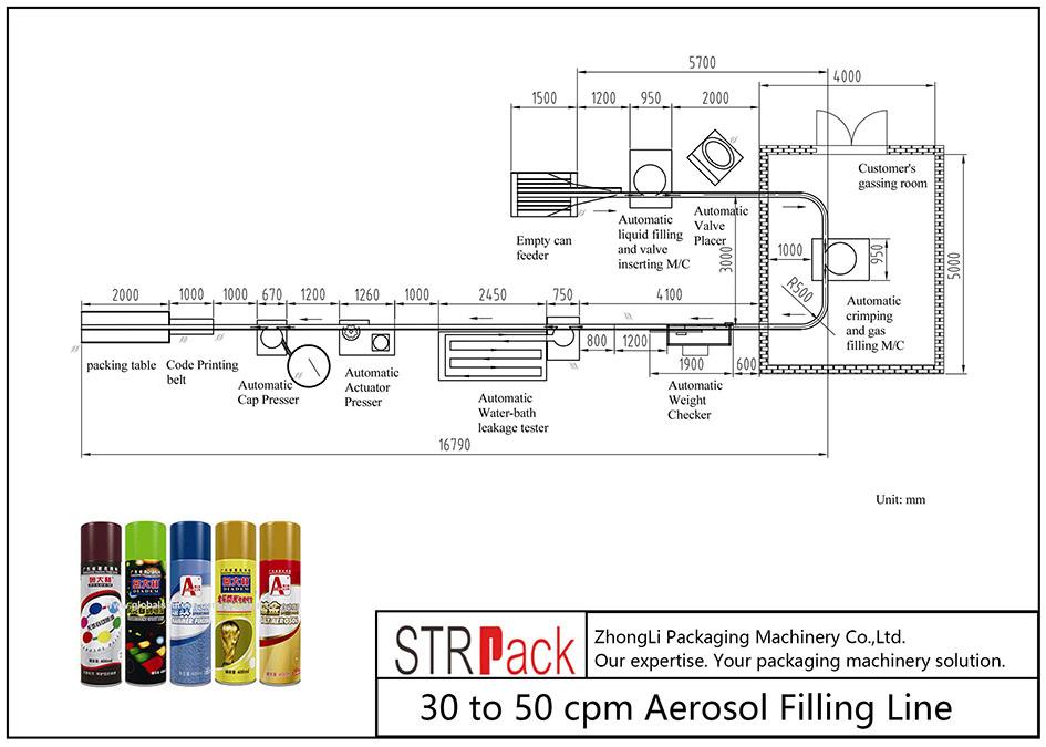 30-50 cpm Aerosol doldurma xətti