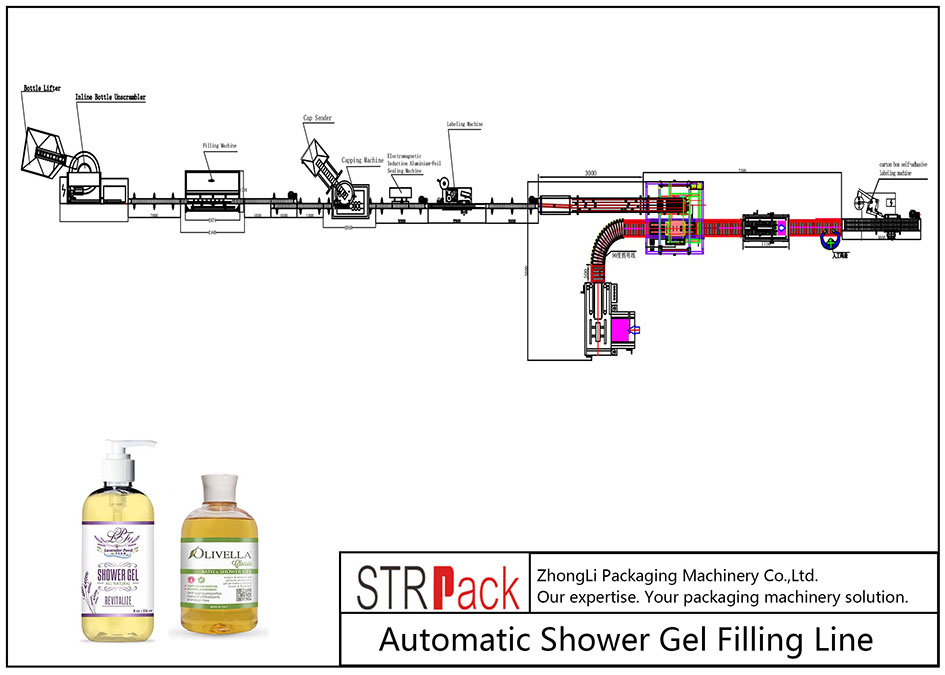 Avtomatik Duş Geli Doldurma Xətti